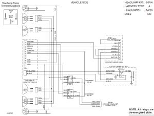 Western Wiring unimount 1a2a