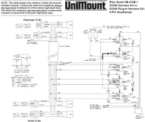 63396 Western Unimount HB1HB5 Headlight harness kit
