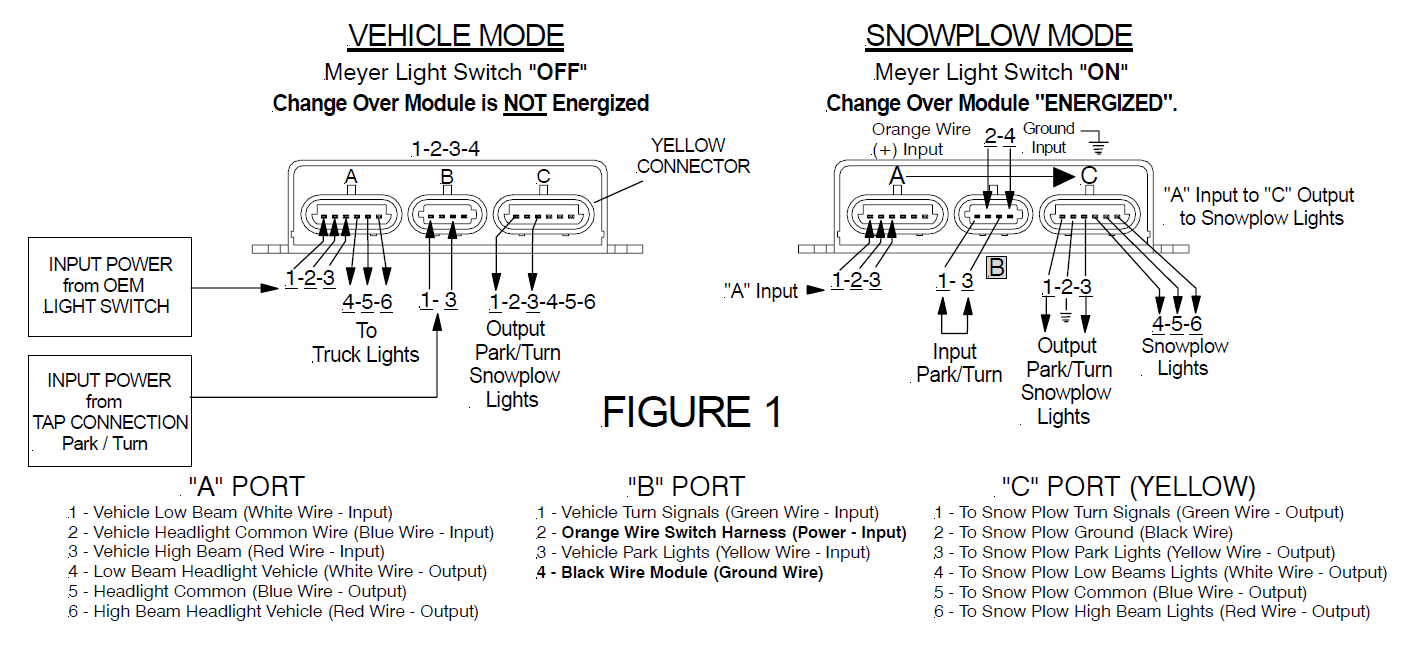 Meyers Snow Plow Wiring Diagram E58h - Wiring Diagram