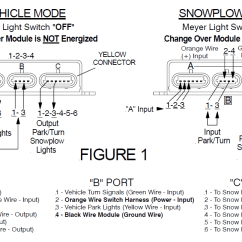 John Deere Sabre 1438gs Wiring Diagram Toyota Echo P9 Schwabenschamanen De Library Rh 48 Akademiaeuropejska Eu Mower V65