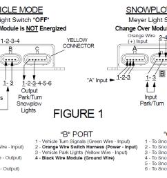 myers plow touchpad wiring diagram wiring diagram todays rh 12 15 7 1813weddingbarn com meyer plow [ 1423 x 645 Pixel ]