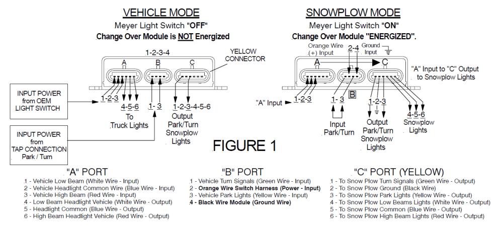 medium resolution of meyer e58 wiring diagram 07116 nite saber modulenite saber headlight module
