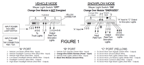 small resolution of meyers wiring diagram 07347 wiring diagram 07116 nite saber module meyers wiring diagram
