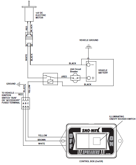 Sno Way Plow Lights Wiring Diagram Fisher Plow Electrical