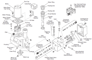 25861 Western Fisher motor gasket Isarmatic Electric
