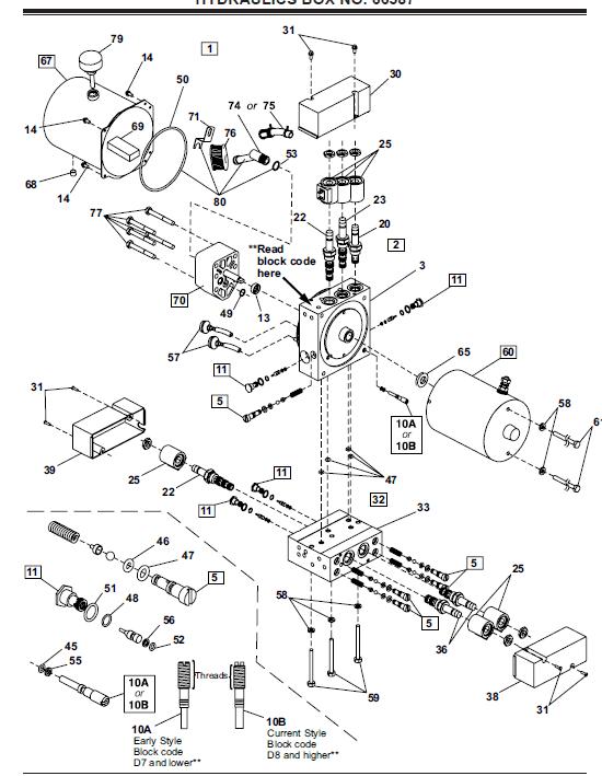 Rebuilt Western Unimount MVP plow pump V Flostat snowplow