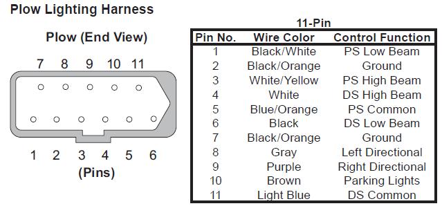 11 pin wiring harness boss
