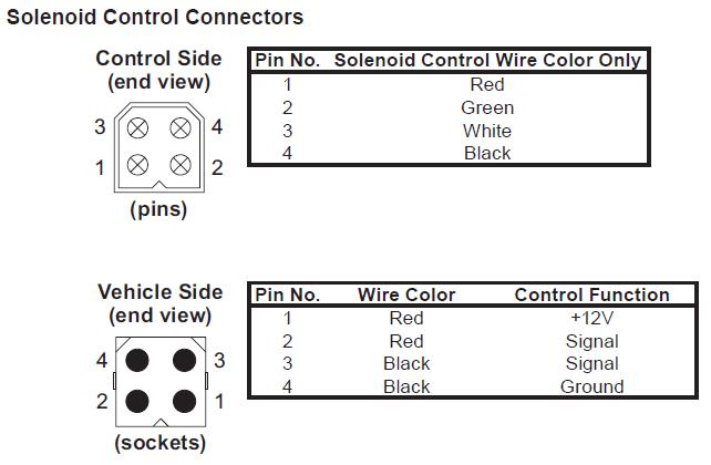 diagram 7 pin wiring diagram fisher full version hd quality