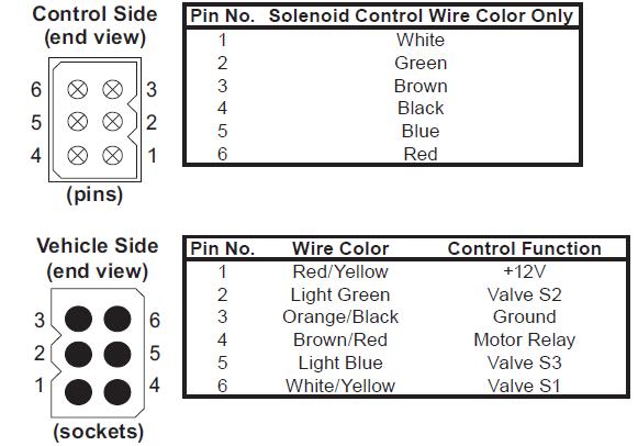 western plow controller 6 pin wiring diagram  pietrodavico