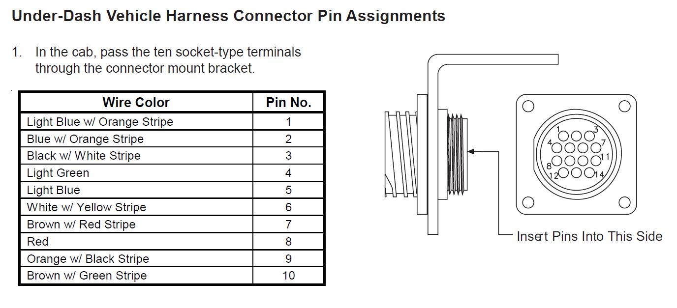 fisher minute mount v plow wiring diagram trailer 12 pin great installation of western unimount rh yoga neuwied de