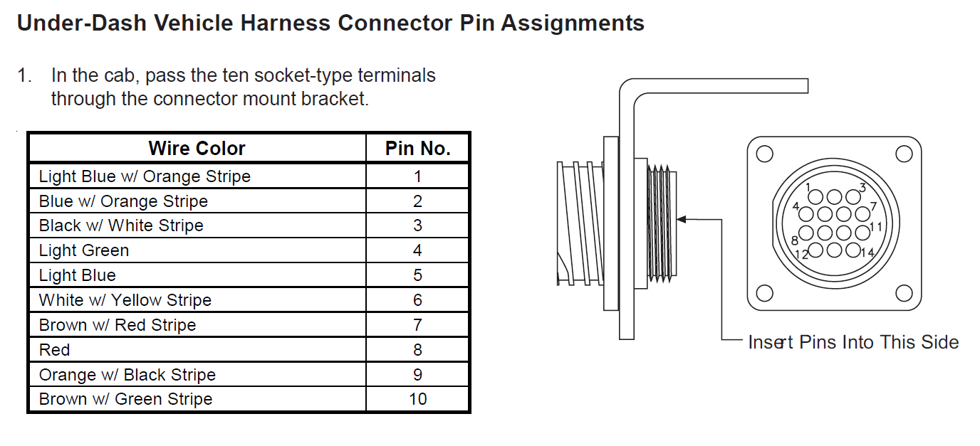 hight resolution of pin configuration