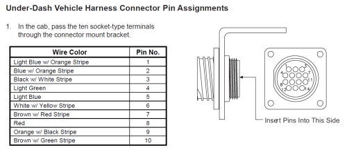 small resolution of pin configuration