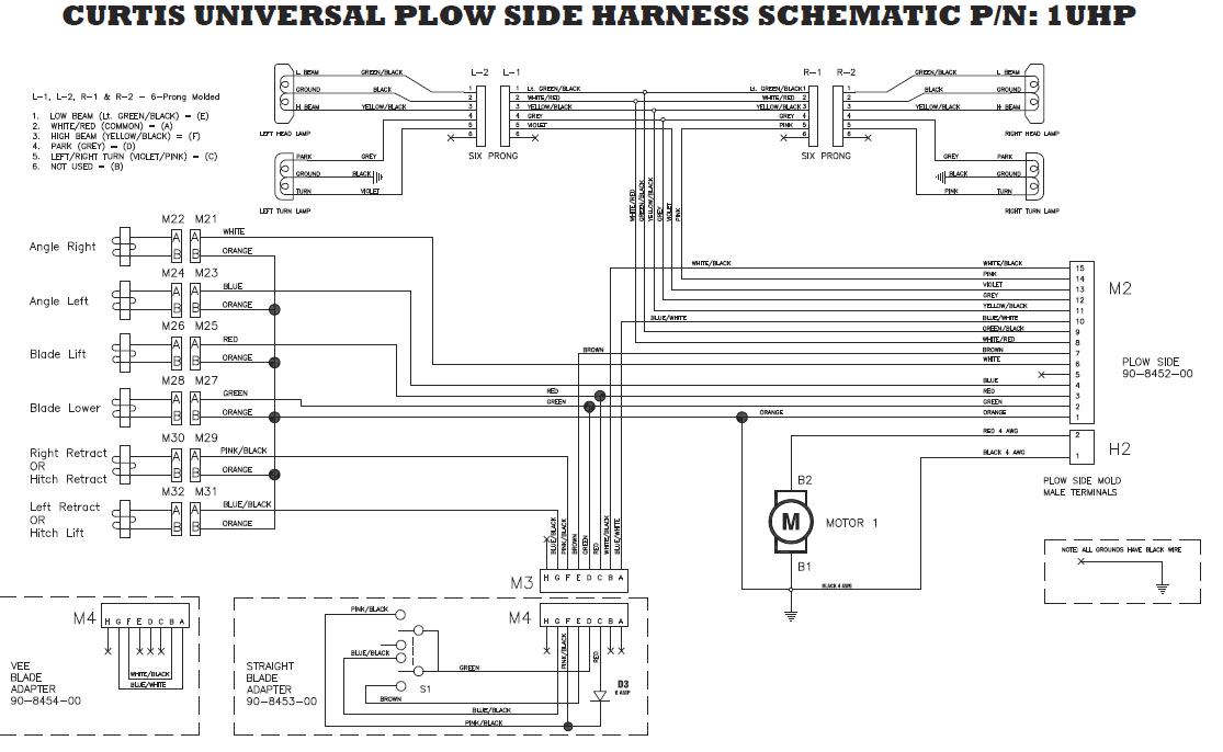 Curtis plows side schematic?resize\=665%2C409 diagrams 920695 kubota l175 wiring diagram diagrams690710 rtv  at virtualis.co