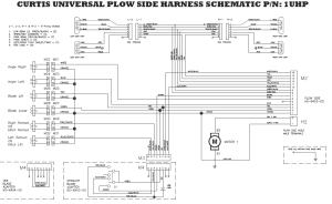 Curtis plow side 2 plug wiring kit snopro 3000 plug 1UHP