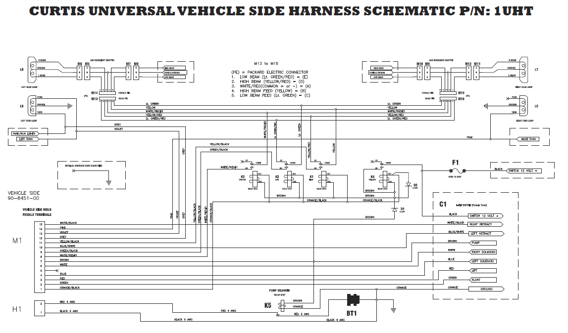 Curtis truck side schematic packard electric motor wiring diagram pictures to pin on pinterest packard electric motor wiring diagram at edmiracle.co