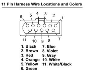 66427 66427 Wiring Diagrams / Service Manual Library