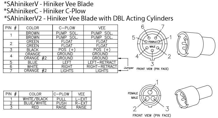 hiniker v plow wiring diagram distribution board australia 36014021 aftermarket controller control spring return wing handheld 1850, 1851, 1951