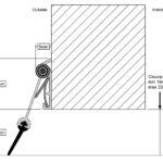 AT3 Automatic Threshold — Stormguard