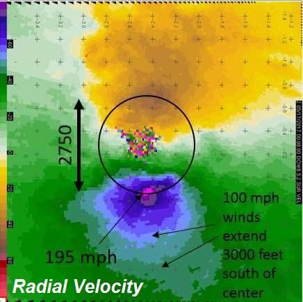 velocità radiali elk city tornado
