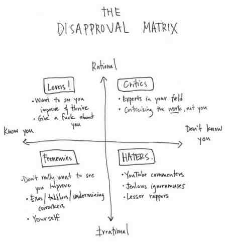 Ann Friedman's Disapproval Matrix