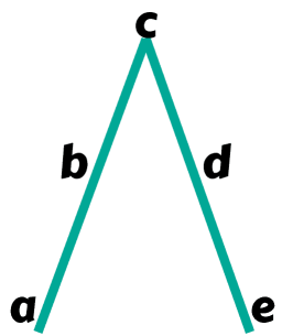 Freytag's Pyramid as it appears in his book