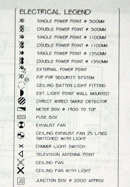 electrical wiring symbols for powerpoint
