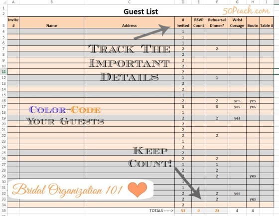 How To Make An Organized Wedding Guest List Wedding Invitation – Wedding Guest List Worksheet
