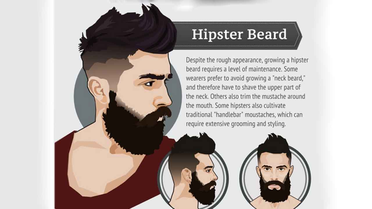 Hipster Fall Wallpaper Grow A Beard Pick Your Style From The 6 Trendiest Beard