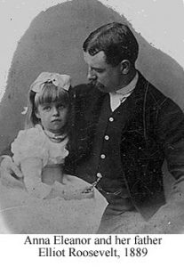 Anna Eleanor Roosevelt and Her Father Elliot in 1889