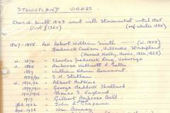 List of Stowupland-vicars