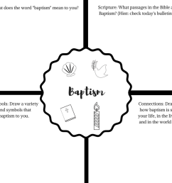 baptism worksheet [ 1056 x 816 Pixel ]
