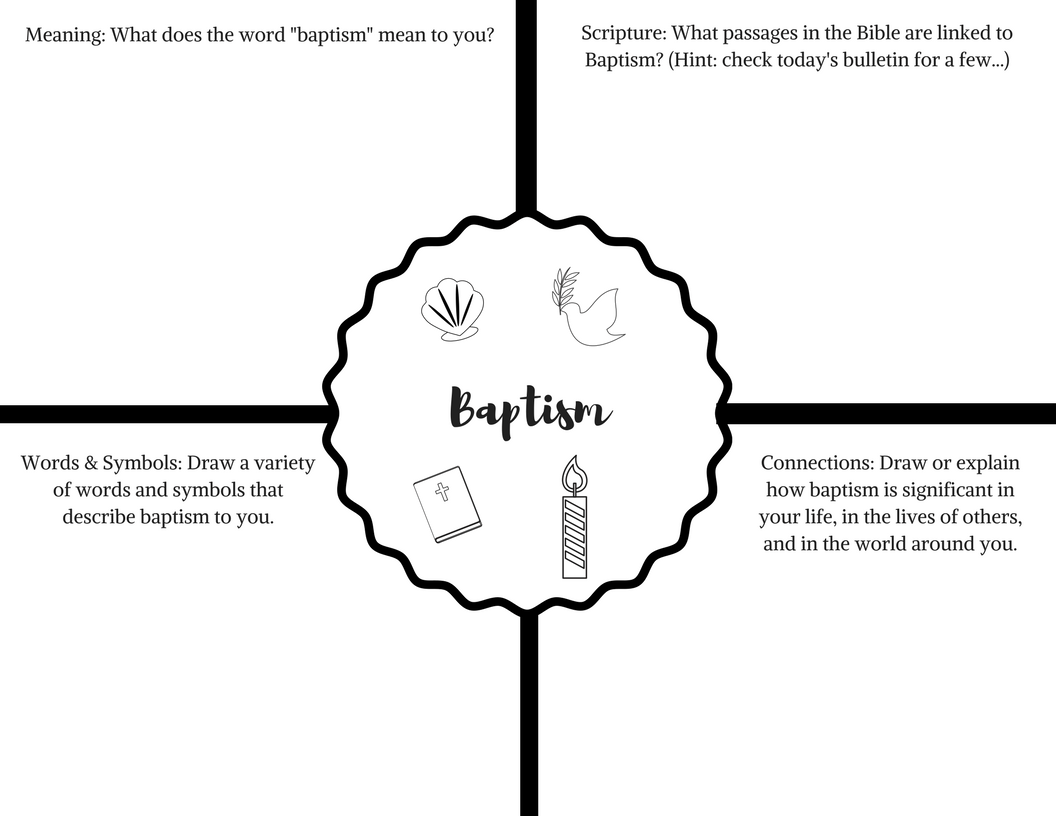 hight resolution of baptism worksheet