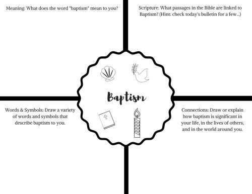 small resolution of baptism worksheet