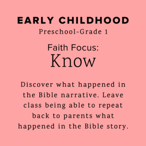 Early Childhood discovers what happens in the Bible narrative.