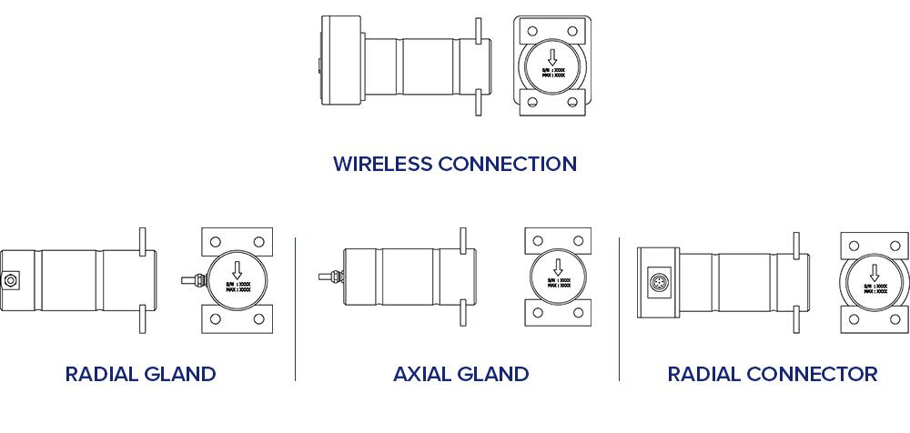 SP Cable connectors