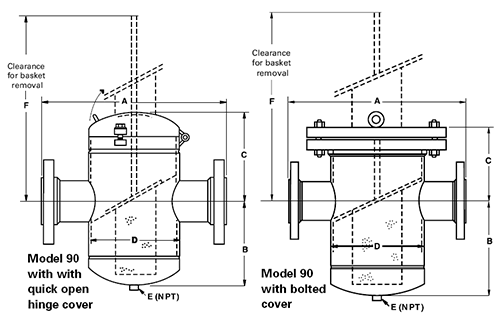 Eaton Model 90 Fabricated Simplex Basket Strainer