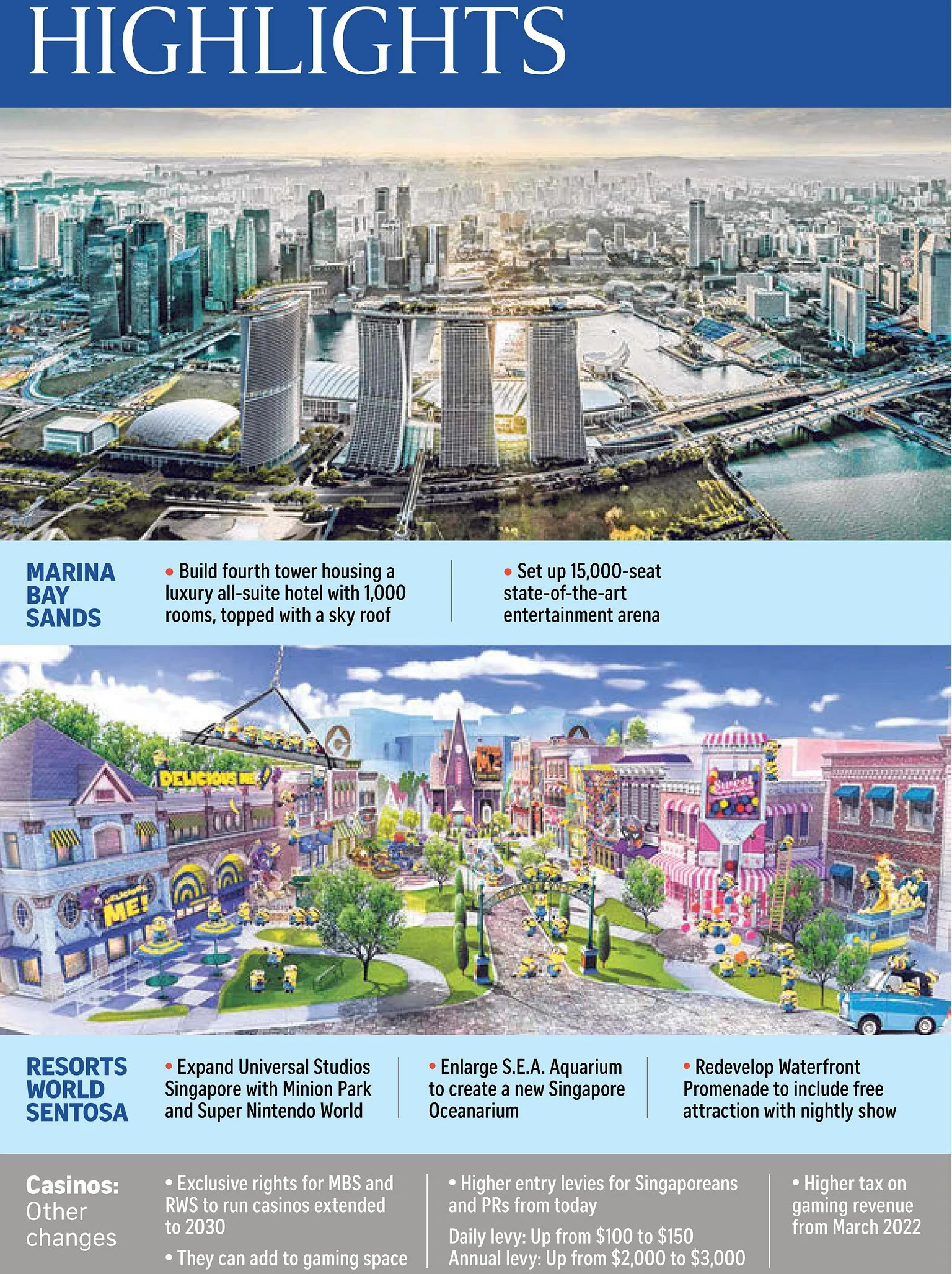 MBS and RWS to invest $9b in new attractions, Singapore News & Top Stories - The Straits Times