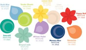 Pantone's Spring, 2013 colors