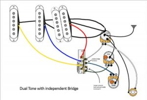Fender Fat Strat Humbucker Wiring Diagram Strat With