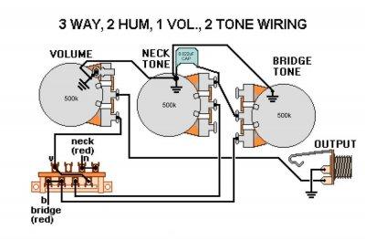 Wiring Diagram 2 Humbuckers 1 Volume Tone 3 Way Switch - Wiring ...