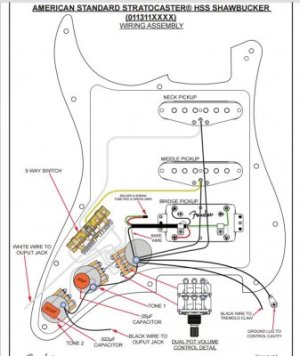 Shawbucker wiring Leading questions | Fender Stratocaster