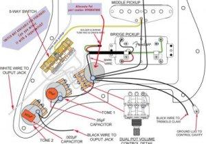 Shawbucker wiring Alternate parts? | Fender Stratocaster