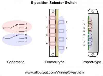 5 Way Switch Wiring For SSS Fender Stratocaster Guitar Forum