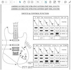 Question About Phostenix' StratX Diagram for HSS   Fender Stratocaster Guitar Forum