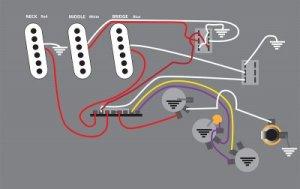 Burns London Cobra | Fender Stratocaster Guitar Forum