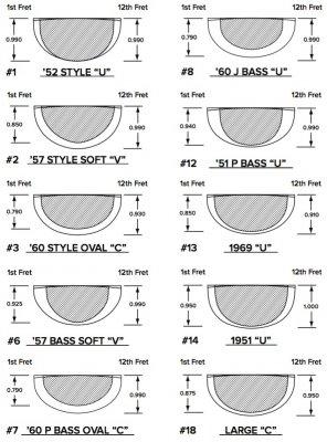 Wiring Diagram Seymour Duncan Neck Pickup Fender Lead II