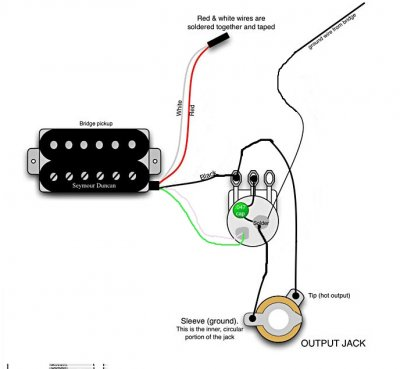 fender stratocaster wiring diagram hss rtd guitar volume pot data humbucker with no forum ton