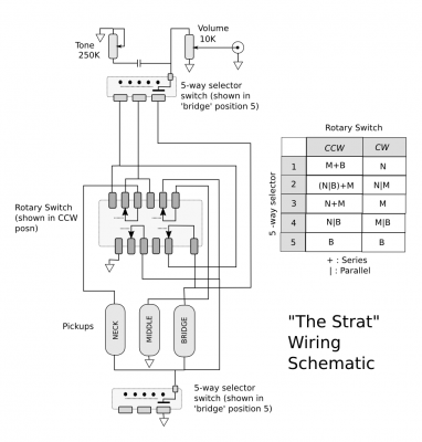 Wiring Diagram Fender Strat Plus Deluxe Fender Esquire
