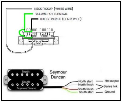 Seymour Duncan Les Paul Wiring Diagram Gibson Flying V