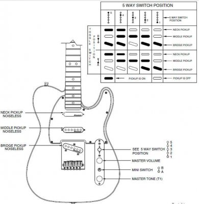 Gretsch Wiring Diagrams, Gretsch, Free Engine Image For